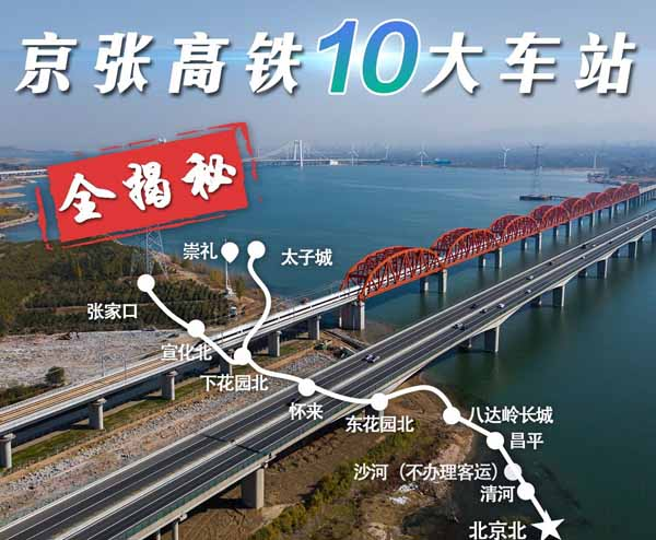 一图看懂!京张高铁10大车站大揭秘