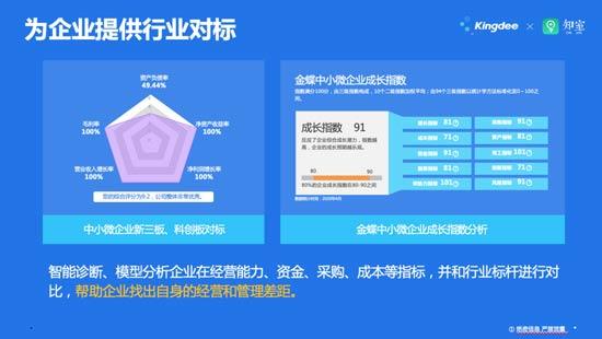 徐少春:中小微企业如何突破三大瓶颈?
