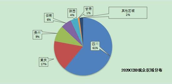 2021中国(