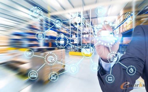 行业格局生变,汽车物流企业如何占得先机?
