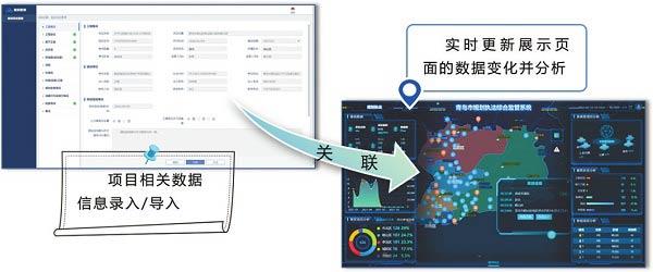青岛推行『互联网+规划执法』新