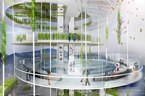 中国动态垂直农场系统